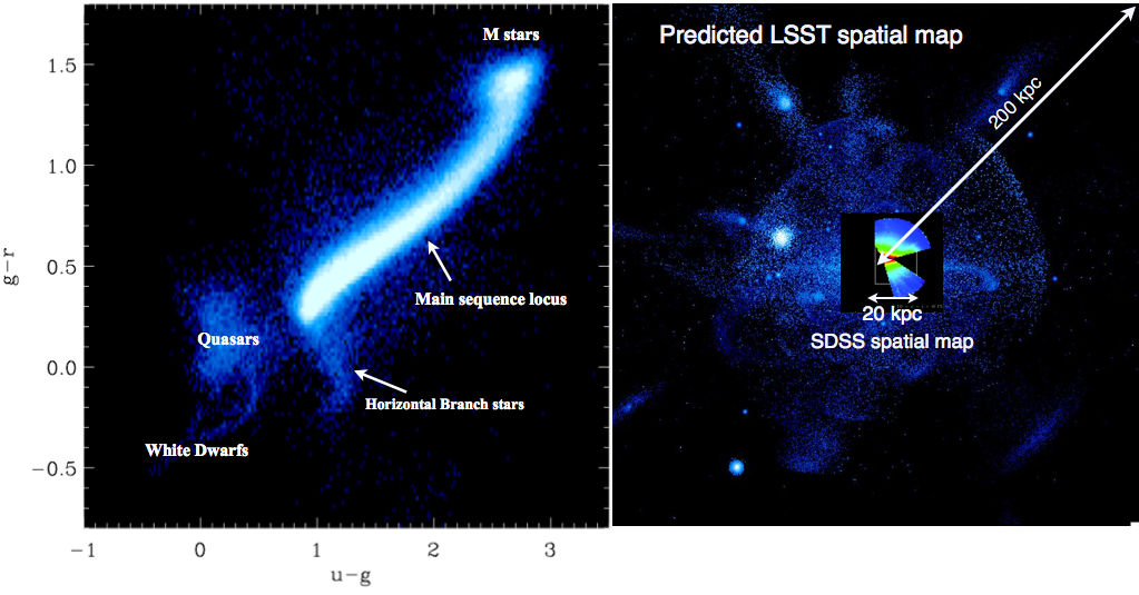 Welcome to the LSST Stars, Milky Way & Local Volume Science ...